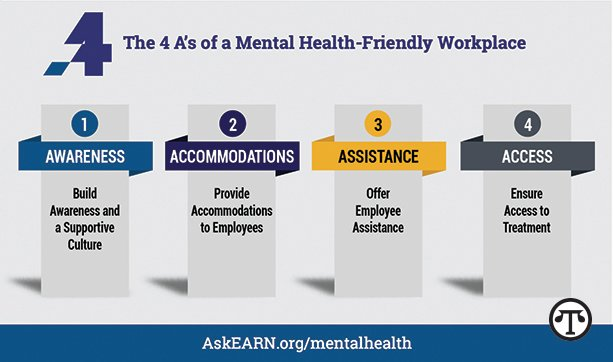 New Toolkit helps employers support their employee's mental health.
