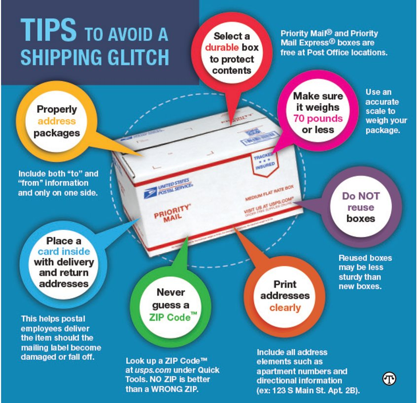 For happier holidays, follow the Post Office guidelines to get all your cards and gifts to friends and on time.