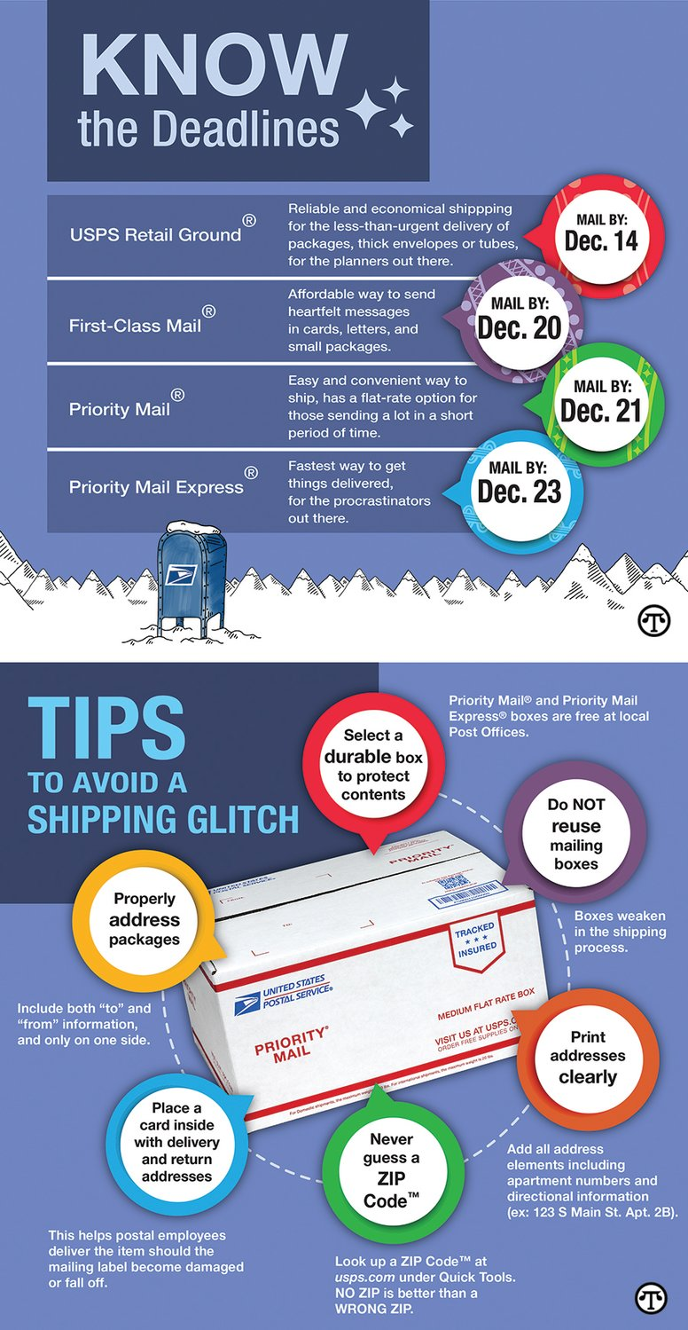 Postal Service Tips For A Less-Stressed Holiday