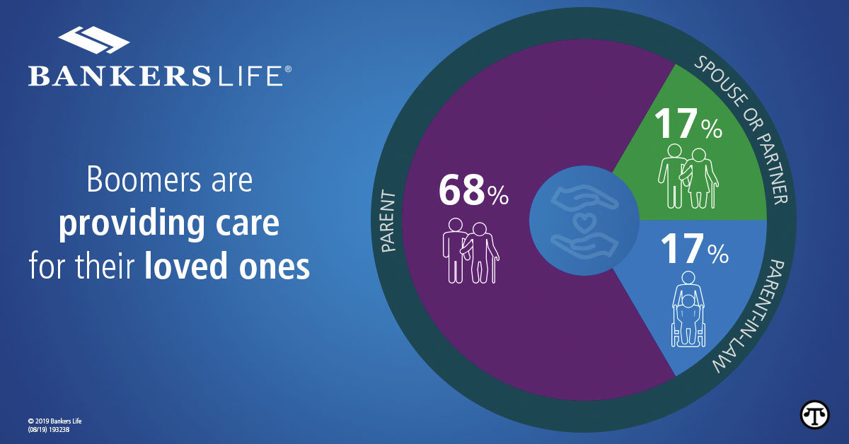 The Retirement Balancing Act: Safeguarding Your Retirement Nest Egg as a    Caregiver
