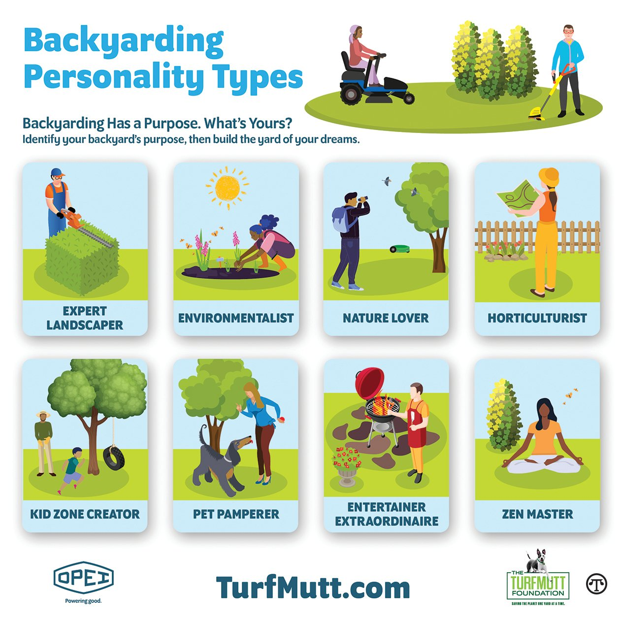 Backyarding With A Purpose:  Know Your Personality Type